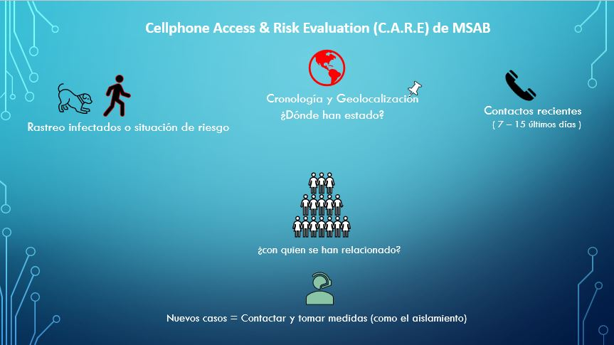 Cellphone Access & Risk Evaluation (C.A.R.E) de MSAB